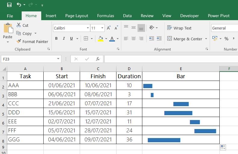 Article Fast Gantt Chart with Excel - Fig 4 - Gantt Chart