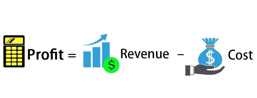 Article Simplification - Fig 1 - Profit Formula