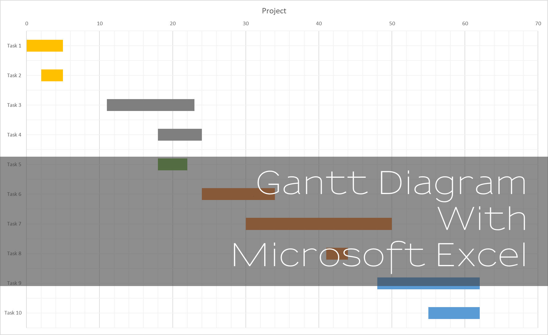 Gantt Diagram with Microsoft Excel