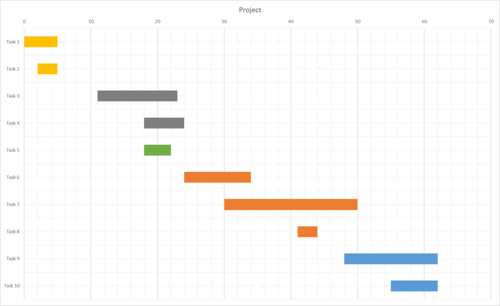 Article_Gantt_Diagram_With_Excel_Fig01