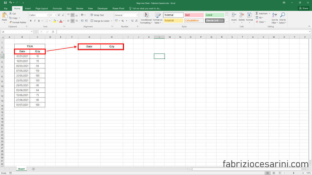 Step Line Chart with Excel - Figure 2 - Copy Column Headers