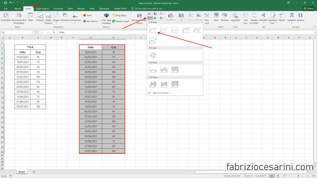 Step Line Chart with Excel Figure 6 Chart creation