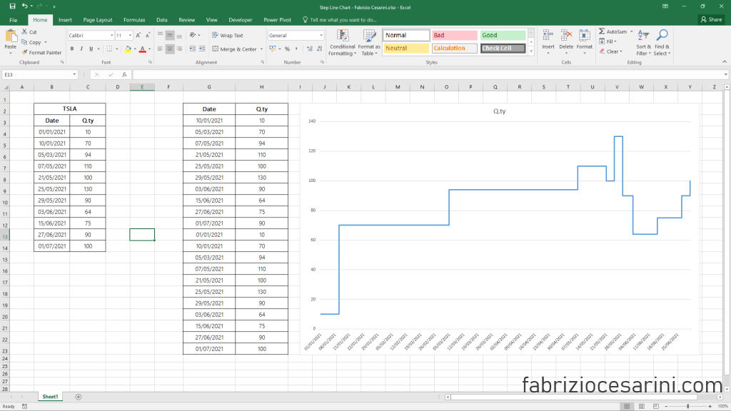 Step Line Chart with Excel - Figure 7 - Step Line Chart
